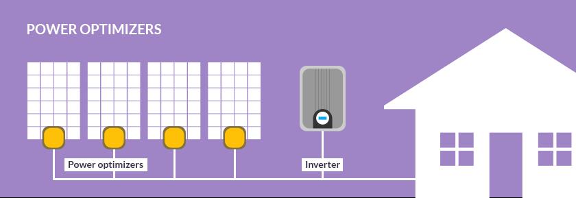 Biến-tầng-năng-lượng-dạng-tối-ưu-DC-Power-Optimizer.png