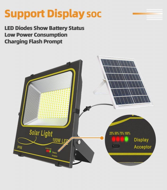 Product design - Battery charger